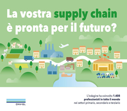 Infografica Viewpoint Supply Chain